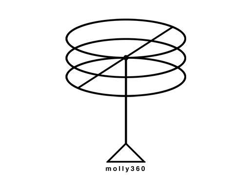MOLLY360 PHOTO